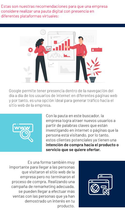 infografia google.2